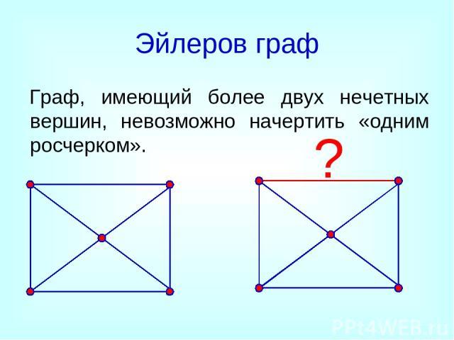 Эйлеров граф Граф, имеющий более двух нечетных вершин, невозможно начертить «одним росчерком». ?