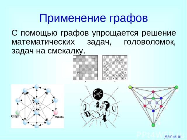 Применение графов С помощью графов упрощается решение математических задач, головоломок, задач на смекалку. дальше