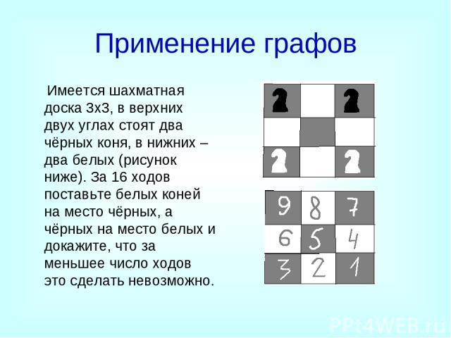 Применение графов Имеется шахматная доска 3x3, в верхних двух углах стоят два чёрных коня, в нижних – два белых (рисунок ниже). За 16 ходов поставьте белых коней на место чёрных, а чёрных на место белых и докажите, что за меньшее число ходов это сде…