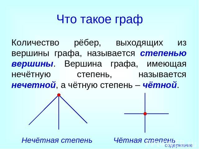 Что такое граф Количество рёбер, выходящих из вершины графа, называется степенью вершины. Вершина графа, имеющая нечётную степень, называется нечетной, а чётную степень – чётной. Нечётная степень Чётная степень содержание