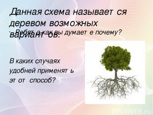 Данная схема называется деревом возможных вариантов. Ребята,как вы думаете почем