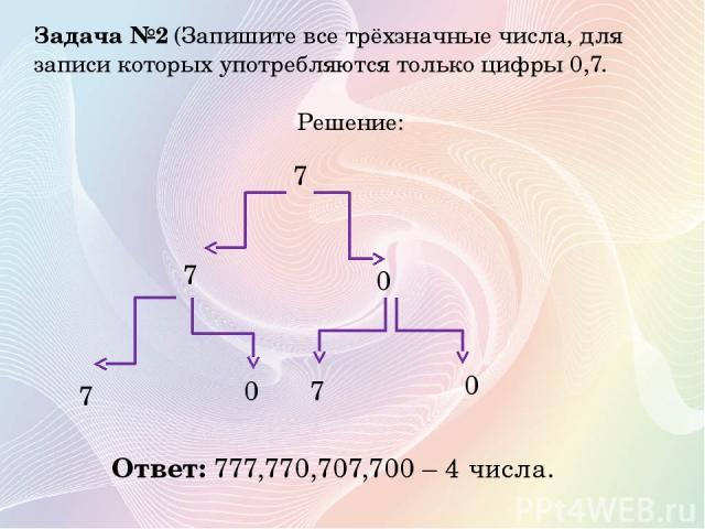Задача №2 (Запишите все трёхзначные числа, для записи которых употребляются только цифры 0,7. Решение: 7 7 0 7 7 0 0 Ответ: 777,770,707,700 – 4 числа.