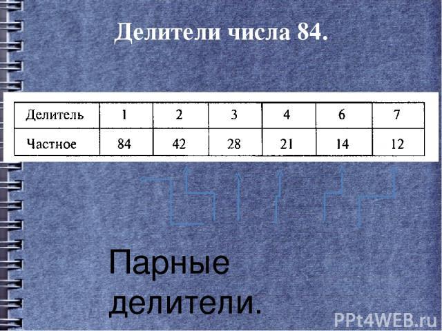 Делители числа 84.
