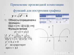 Применение производной композиции функций для построения графика -2 2 0 y x