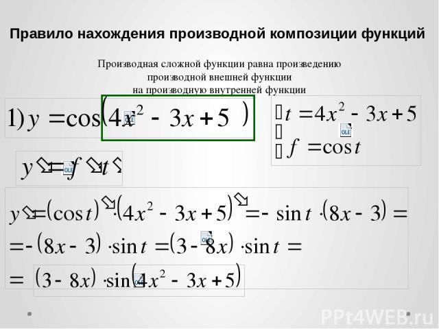 Правило нахождения производной композиции функций Производная сложной функции равна произведению производной внешней функции на производную внутренней функции