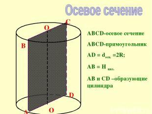 O O1 B C A D ABCD-осевое сечение ABCD-прямоугольник AD = dосн. =2R; AB = H цил.