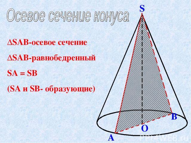 S B A O ∆SAB-осевое сечение ∆SAB-равнобедренный SA = SB (SA и SB- образующие)