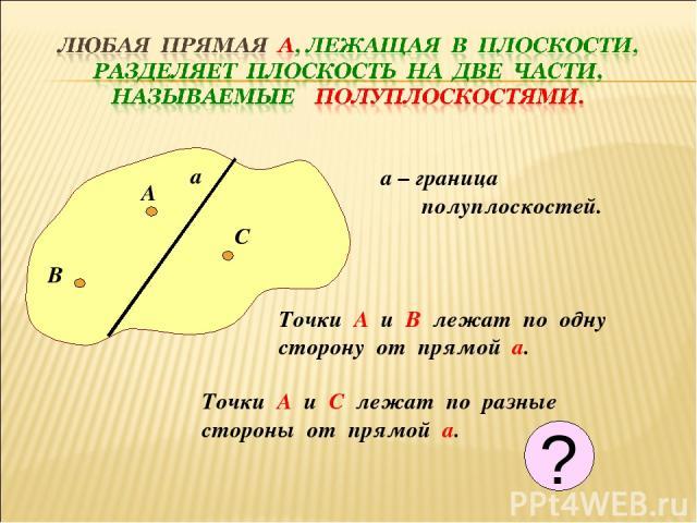 а а – граница полуплоскостей. А В С Точки А и В лежат по одну сторону от прямой а. Точки А и С лежат по разные стороны от прямой а. ?