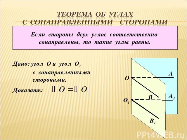 Если стороны двух углов соответственно сонаправлены, то такие углы равны. О1 О А1 В1 В А Дано: угол О и угол О1 с сонаправленными сторонами. Доказать: