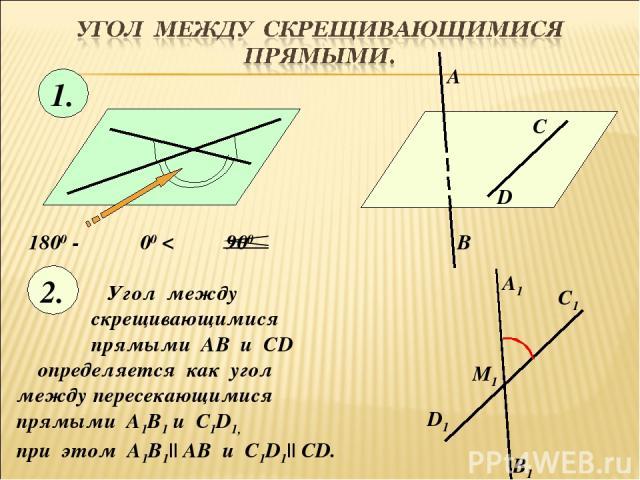 α 1800 - α 00 < α 900 1. 2. Угол между скрещивающимися прямыми АВ и СD определяется как угол между пересекающимися прямыми А1В1 и С1D1, при этом А1В1|| АВ и С1D1|| CD. А В D С А1 В1 С1 D1 α М1
