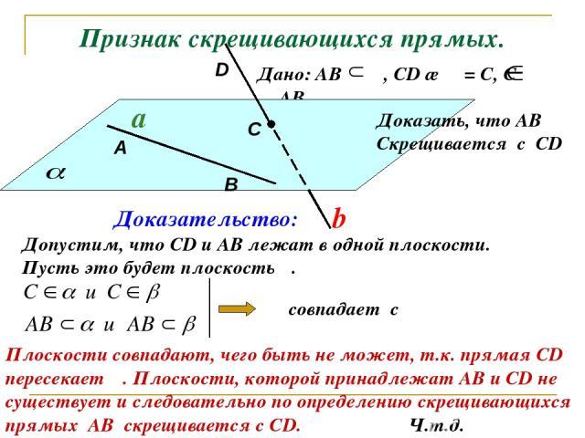 Признак скрещивающихся прямых. Дано: АВ α, СD ∩ α = С, С АВ. a b Доказательство: Допустим, что СD и АВ лежат в одной плоскости. Пусть это будет плоскость β. Доказать, что АВ Скрещивается с СD А В С D α совпадает с β Плоскости совпадают, чего быть не…