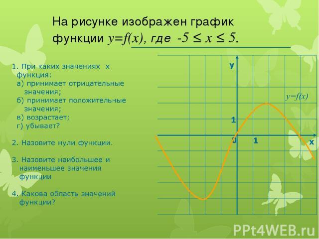 На рисунке изображен график функции у=f(x), где -5 ≤ х ≤ 5.