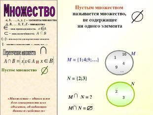 a, b, …, x, y, z – элементы множества A, B, … X, Y, Z - множества - знак принадл