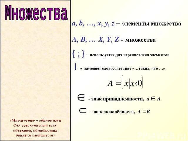 a, b, …, x, y, z – элементы множества A, B, … X, Y, Z - множества { ; } – используется для перечисления элементов   - заменяет словосочетание «…таких, что …» - знак принадлежности, a А - знак включённости, A B «Множество – единое имя для совокупност…