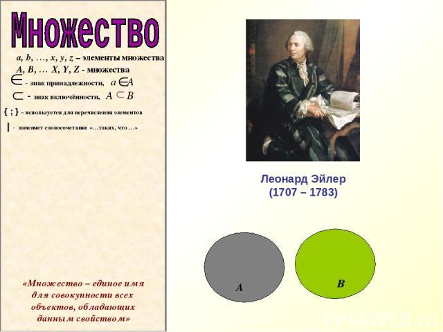 a, b, …, x, y, z – элементы множества A, B, … X, Y, Z - множества - знак принадлежности, a А - знак включённости, A B { ; } – используется для перечисления элементов   - заменяет словосочетание «…таких, что …» Леонард Эйлер (1707 – 1783) А В «Множес…