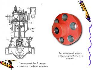 1 - коленчатый вал; 2 - шатун; 3 - поршень; 4 - рабочий цилиндр... Вал коленчаты