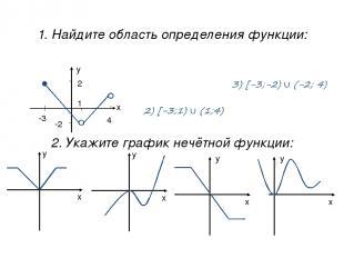 1. Найдите область определения функции: 2. Укажите график нечётной функции: 1) [