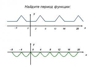 Найдите период функции: y x 2 6 10 14 20 0 - 6 y x 4 8 0 12 16 20 - 4 - 8