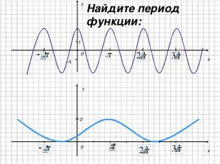 y x 0 1 -1 x y 0 2 Найдите период функции: