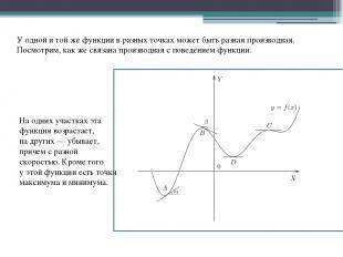 Уодной итойже функции вразных точках может быть разная производная. Посмотри