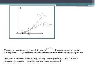 Нарисован график некоторой функции . Возьмем нанем точку  сабсциссой . Про