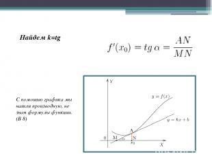 Найдем k=tg α С помощью графика мы нашли производную, не зная формулы функции. (