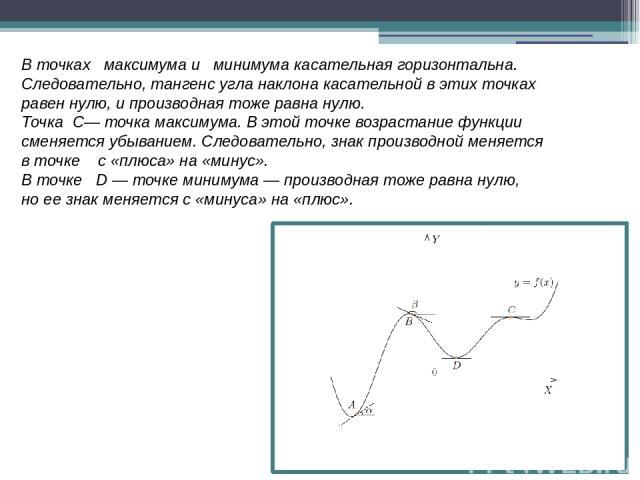 Вточках максимума и минимума касательная горизонтальна. Следовательно, тангенс угла наклона касательной вэтих точках равен нулю, ипроизводная тоже равна нулю. Точка C— точка максимума. Вэтой точке возрастание функции сменяется убыванием. След…