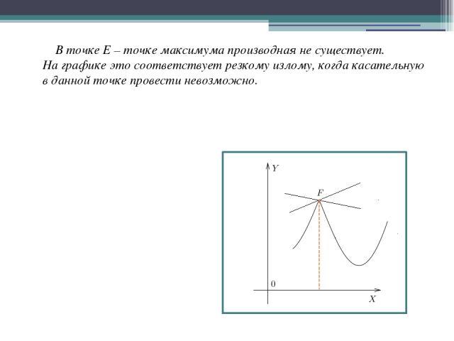 В точке Е – точке максимума производная не существует. На графике это соответствует резкому излому, когда касательную в данной точке провести невозможно.