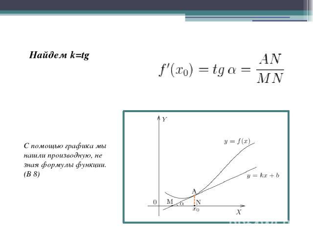 Найдем k=tg α С помощью графика мы нашли производную, не зная формулы функции. (В 8)