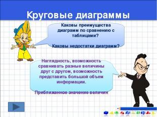 Круговые диаграммы Каковы преимущества диаграмм по сравнению с таблицами? Каковы