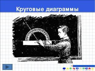 Круговые диаграммы