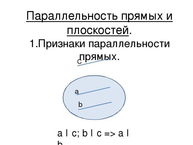 Параллельность прямых и плоскостей. 1.Признаки параллельности прямых. С а b a ǁ c; b ǁ c => a ǁ b