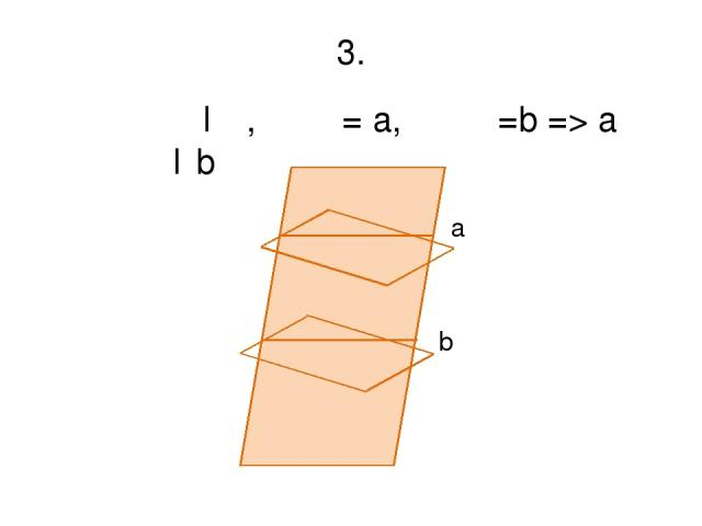 3. a β γ α ǁ β, γ ᴖ α= a, γ ᴖ β=b => a ǁ b α b