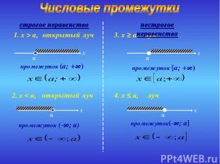 открытый луч промежуток (a; +∞) 1. x > a, открытый луч промежуток (-∞; a) 2. x <