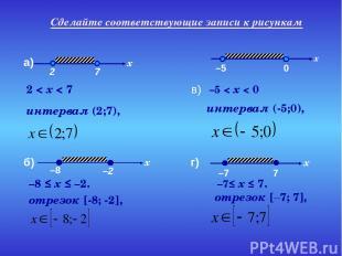 интервал (2;7), 2 < x < 7 отрезок [-8; -2], –8 ≤ x ≤ –2. в) интервал (-5;0), –5
