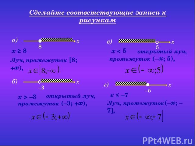 а) Сделайте соответствующие записи к рисункам Луч, промежуток [8; +∞), x ≥ 8 открытый луч, промежуток (–3; +∞), x > –3 открытый луч, промежуток (–∞; 5), x < 5 Луч, промежуток(–∞; –7], x ≤ –7