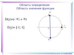 х у 0 0 2π 1 -1 D(у)=(- ; + ) Е(у)= [-1; 1] Область определения Область значения