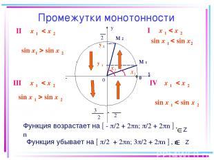 Промежутки монотонности у 2 π х 0 0 π -π - 2 π π 2 3 у 1 у 2 М 1 М 2 Функция воз