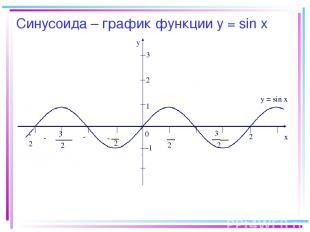 Синусоида – график функции у = sin х -2π y x 0 2 π 2 π - π 2 3 π 2 3 - -π π 2π 1