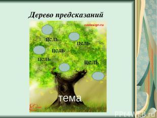 Дерево предсказаний тема цель цель цель цель цель