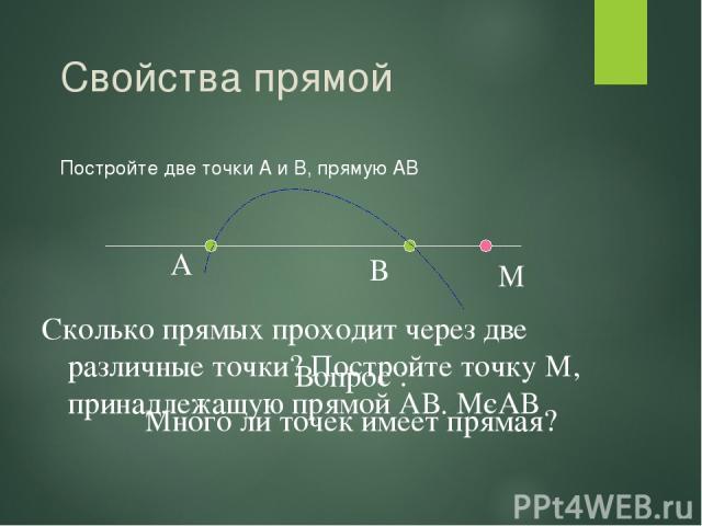 Свойства прямой Постройте две точки А и В, прямую АВ А В Сколько прямых проходит через две различные точки? Постройте точку М, принадлежащую прямой АВ. МєАВ М Вопрос : Много ли точек имеет прямая?