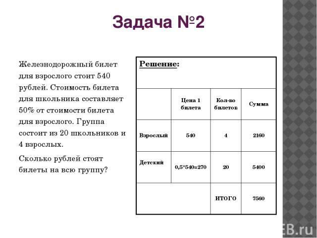 Задача №2 Железнодорожный билет для взрослого стоит 540 рублей. Стоимость билета для школьника составляет 50% от стоимости билета для взрослого. Группа состоит из 20 школьников и 4 взрослых. Сколько рублей стоят билеты на всю группу? Решение: Цена 1…