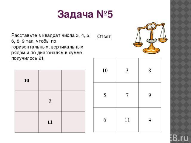 Задача №5 Расставьте в квадрат числа 3, 4, 5, 6, 8, 9 так, чтобы по горизонтальным, вертикальным рядам и по диагоналям в сумме получилось 21. Ответ: 10 7 11