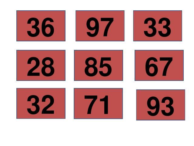Площадь прямоугольника S = a · b Свойства площадей фигур Свойство 1: Площади равных фигур равны. Свойство 2: Площадь всей фигуры равна сумме площадей её частей.