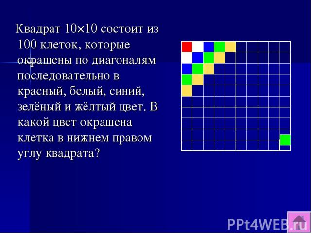 Квадрат 10×10 состоит из 100 клеток, которые окрашены по диагоналям последовательно в красный, белый, синий, зелёный и жёлтый цвет. В какой цвет окрашена клетка в нижнем правом углу квадрата?