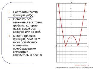 Построить график функции y=f(x), Оставить без изменения все точки графика, котор