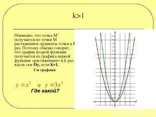 Очевидно, что точка М' получается из точки М растяжением ординаты точки в k раз.