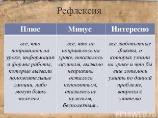 Рефлексия Плюс Минус Интересно все, что понравилось на уроке, информация и формы