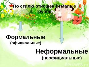 По стилю отношений малые группы Формальные (официальные) Неформальные (неофициал