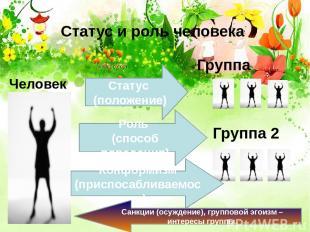 Статус и роль человека Группа Человек Группа 2 Статус (положение) Роль (способ п